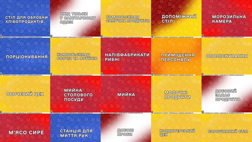 """Інформаційні картки HACCP - ГО """"СФЕРО"""""""
